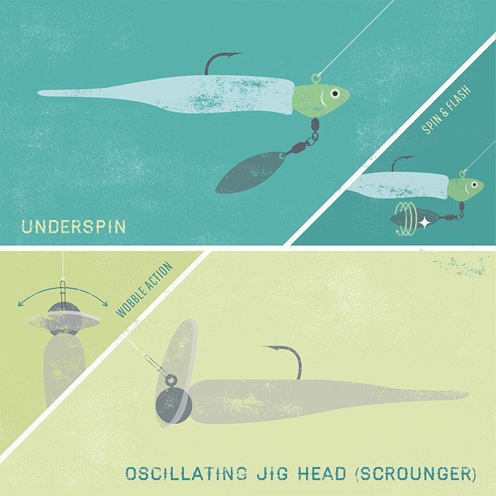 Underspin & Oscillating Jig Head (Scrounger)